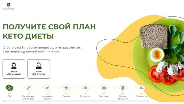 Ketoplan Sankt Peterb RUS: как отключить подписку и вернуть деньги, отзывы