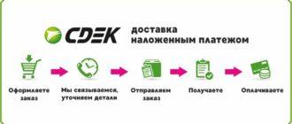 как работает услуга Наложенный платеж в СДЭК